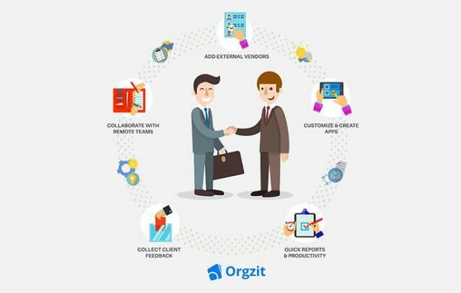 Orgzit project management