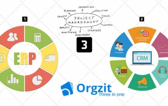 Understanding-CRM,-ERP-Orgzit
